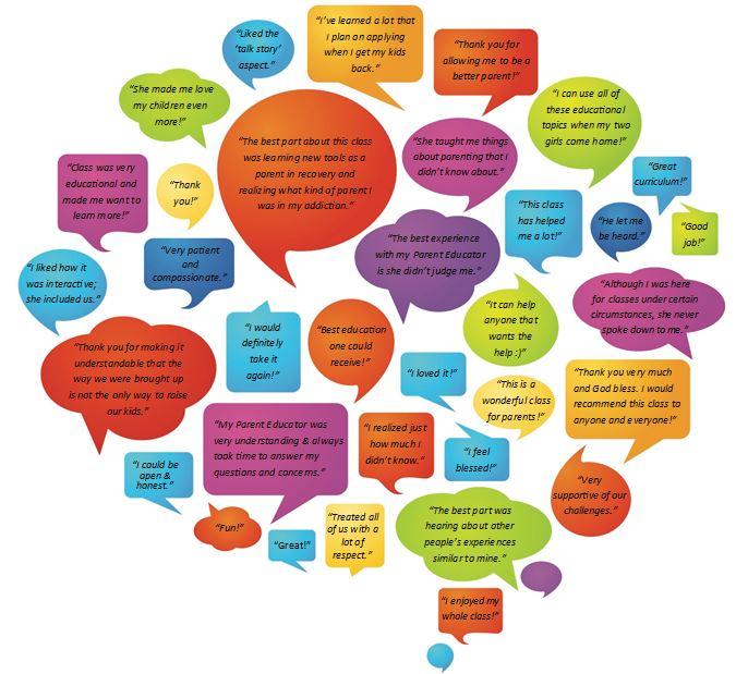 Client Testimonials Graphic 2.7.14 JPG