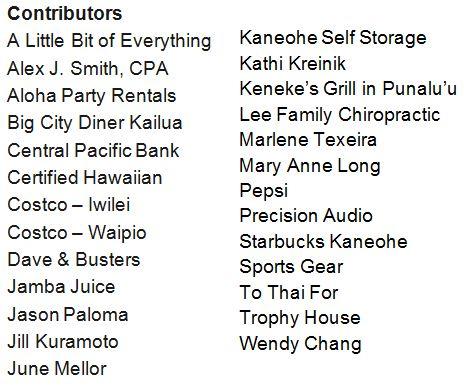 Kickball Contributors
