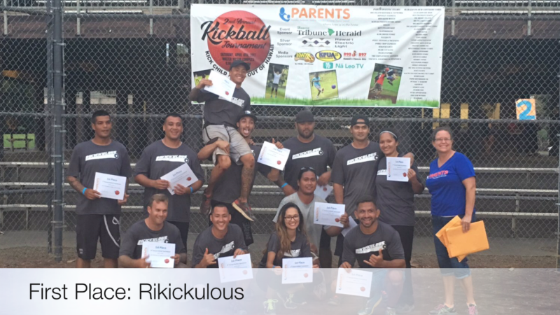 1st Place Hilo - RiKickulous - Winners